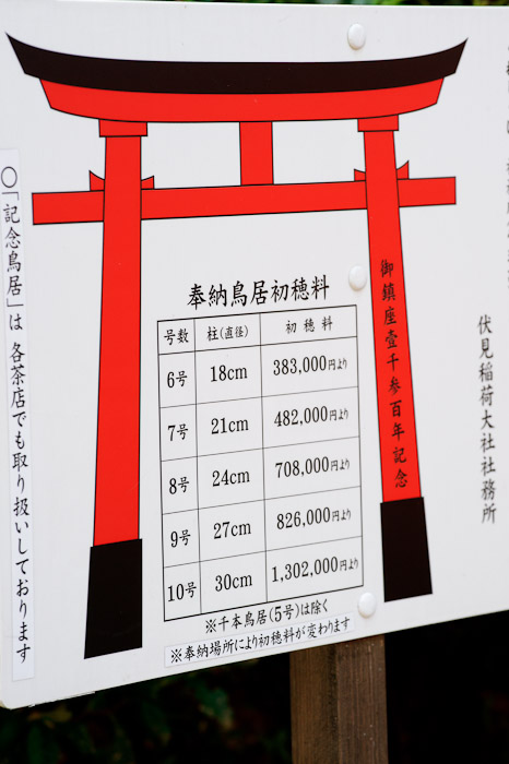 Price List -- Fushimi-Inari Taisha (伏見稲荷大社) -- Kyoto, Japan -- Copyright 2011 Jeffrey Friedl, http://regex.info/blog/