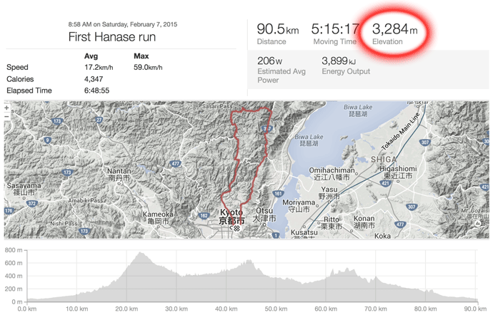 Jeffrey Friedls Blog The Voodoo Of Elevation Gain And Strava - What is my elevation