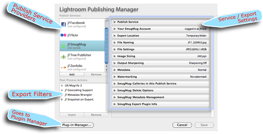 "Jeffrey Friedl's Blog » ""Publish"" in Jeffrey's Export-to-SmugMug"